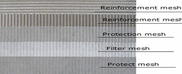5-layers-sinter-filter