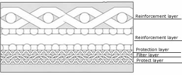 sintered-wire-mesh-structure-drawing